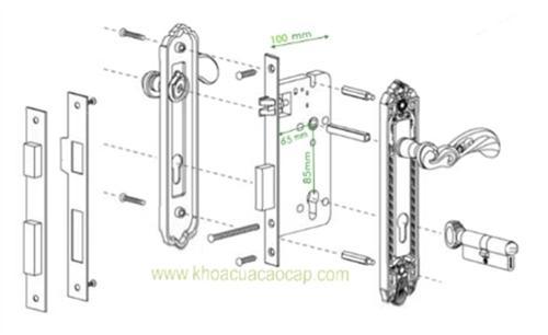 Đặc điểm chi tiết thân khóa cửa chính